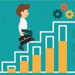 Success Is Continuous Improvement